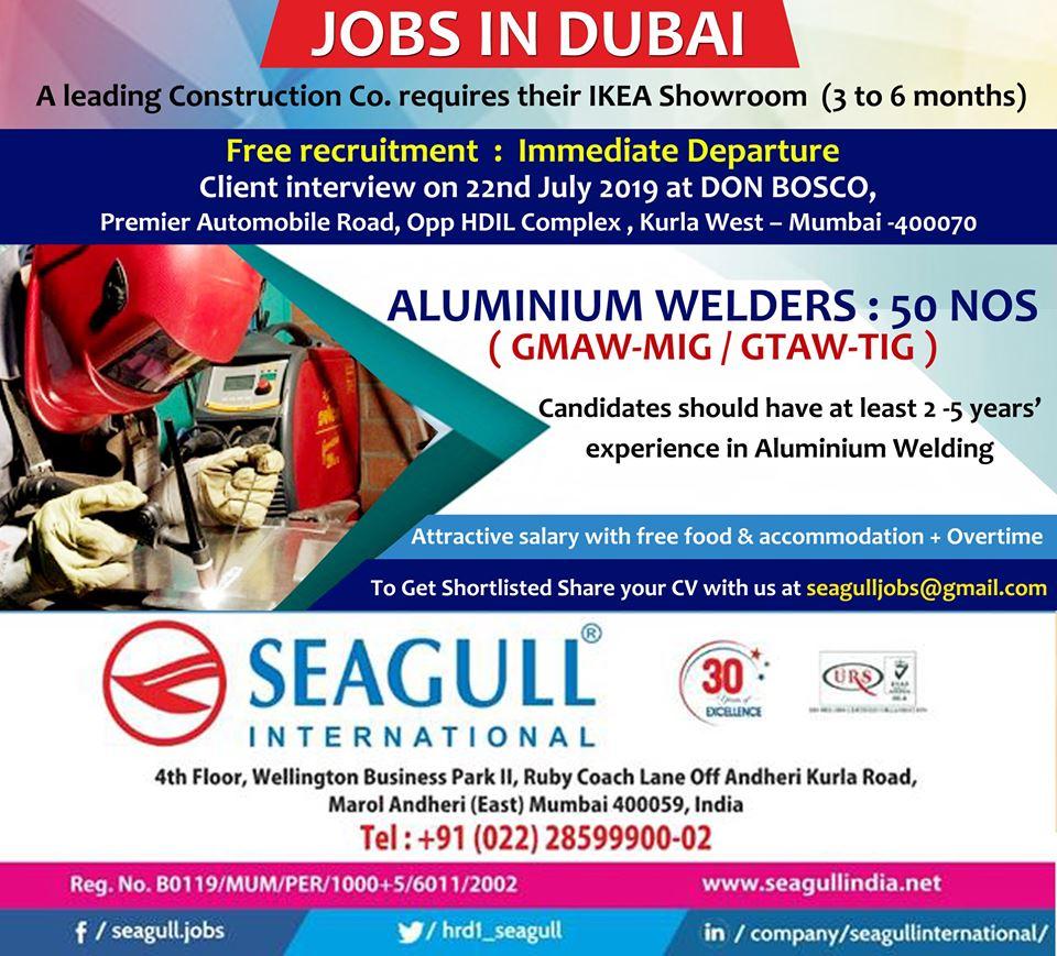 Aluminium Bahrain Recruitment 2019