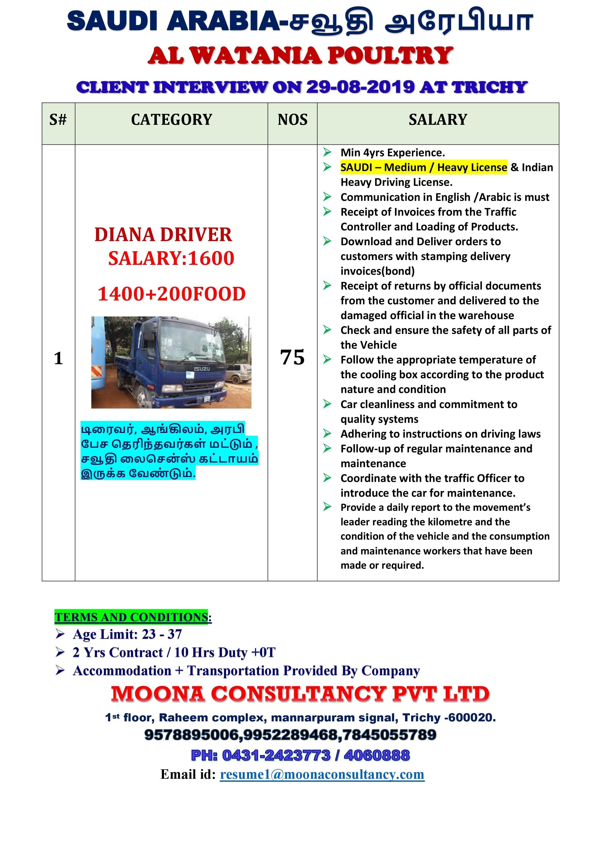 Requirement for Reputed Logistics company ( MOHEBI LOGISTICS