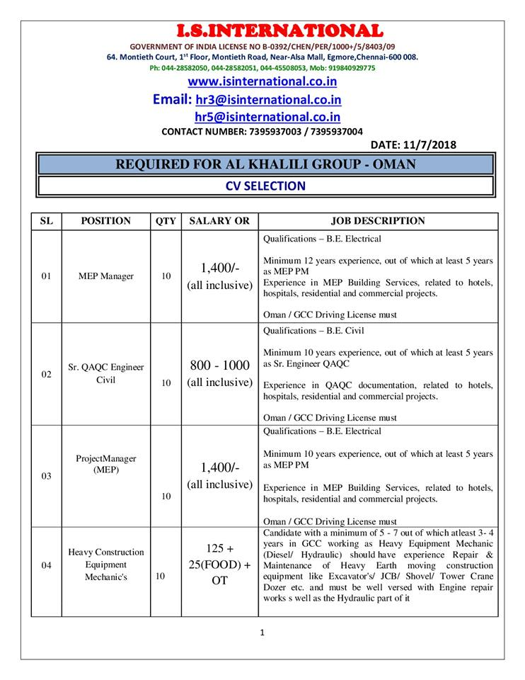MEP Manager, Sr  QAQC Engineer – Civil, Project Manager (MEP