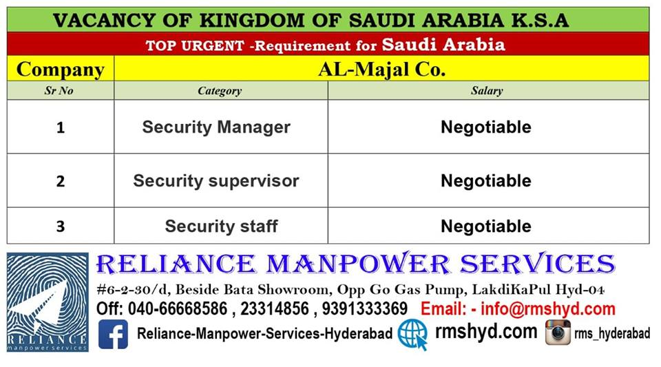 WANTED FOR SAUDI ARABIA ( ARAMCO PROJECT DAMMAM )
