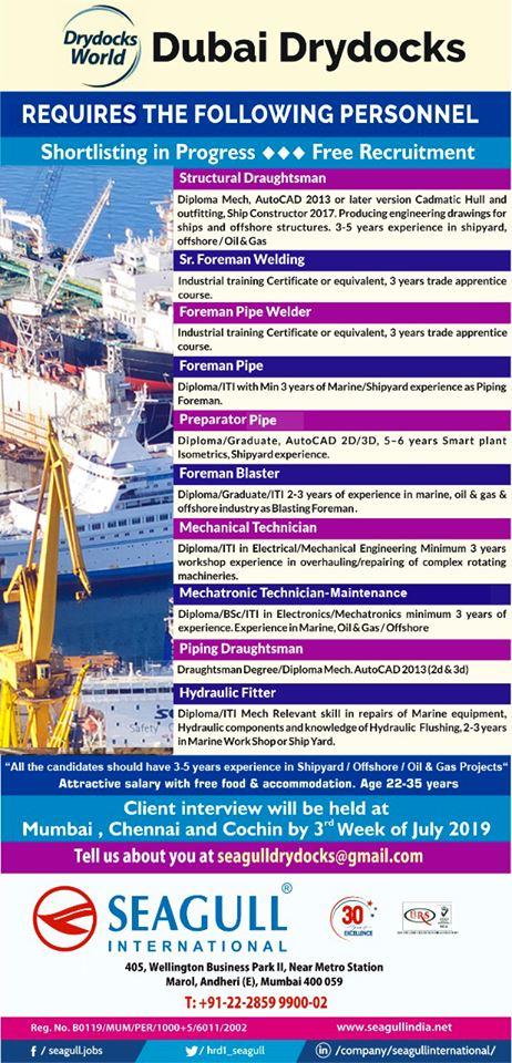 Urgent Requirements for Dubai / Qatar / Oman – Fitout / Construction
