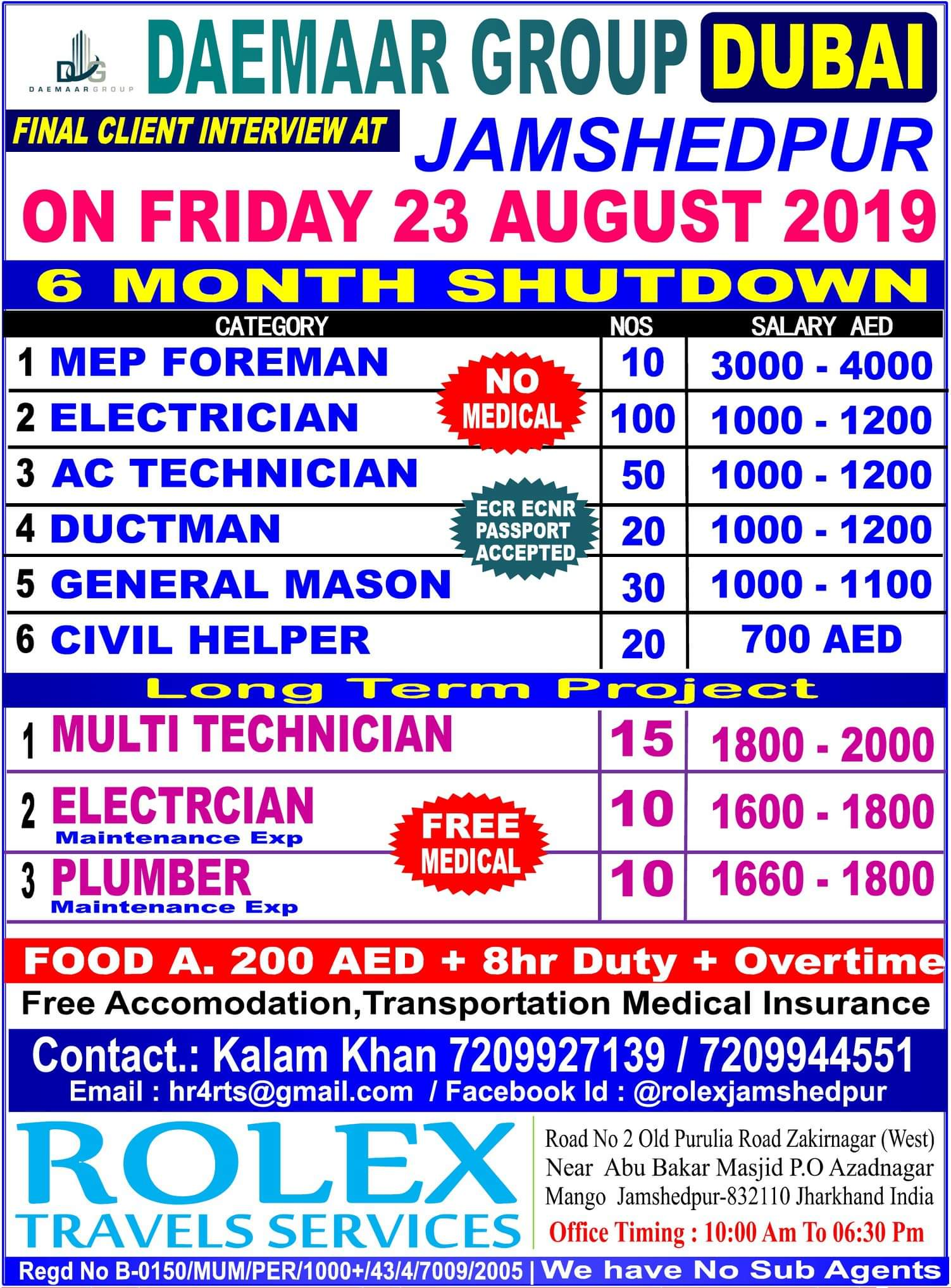 URGENT VACANCY FOR KUWAIT COMPANY CV SELECTION
